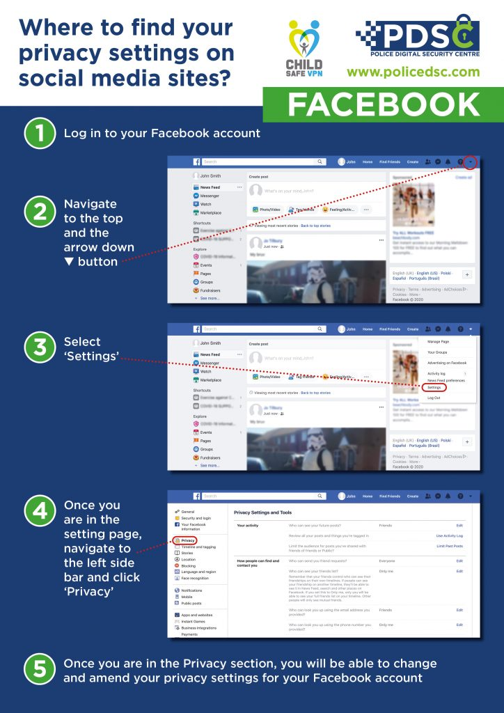 PDSC Infographic on where to find your privacy settings on Facebook
