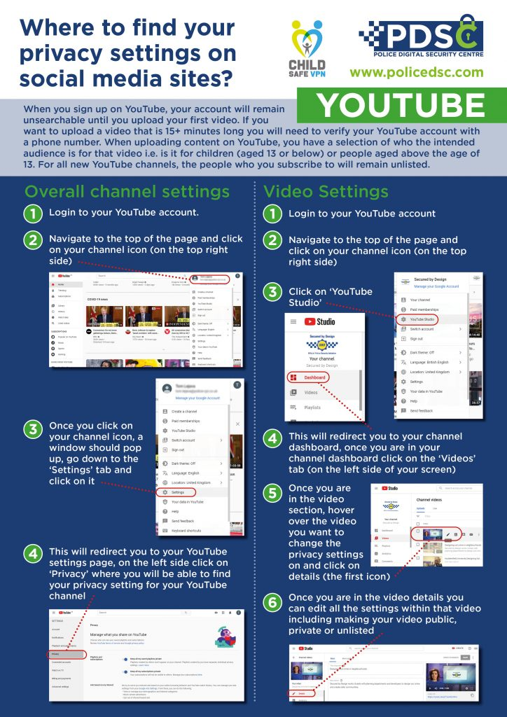 PDSC Infographic on where to find your privacy settings on youtube
